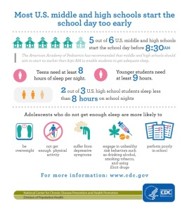 Do your kids have to get up too early because school starts too early?