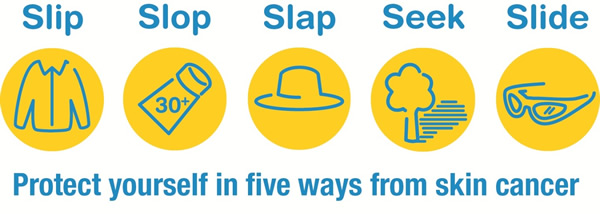 Slip on clothes. Slop on sunscreen. Slap on a hat. Seek shade. And Slide on sunglasses to stay safe in the sun.