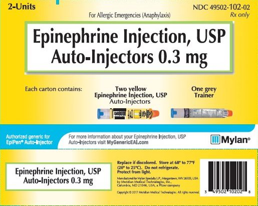 The current generic epinephrine injectors are authorized generics, so didn't need FDA approval.