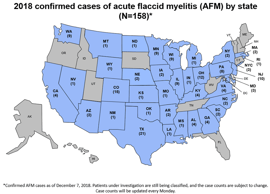 There are now a record number of AFM cases.